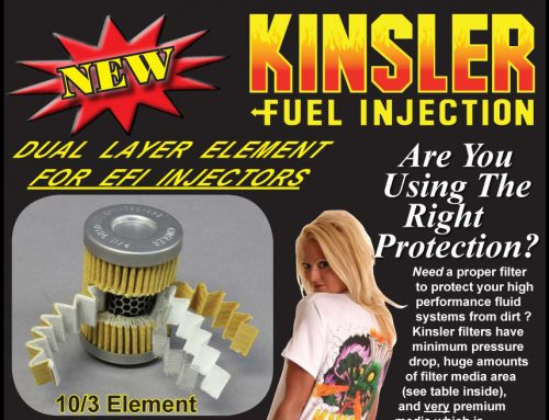 Are You Using The Right PROTECTION?