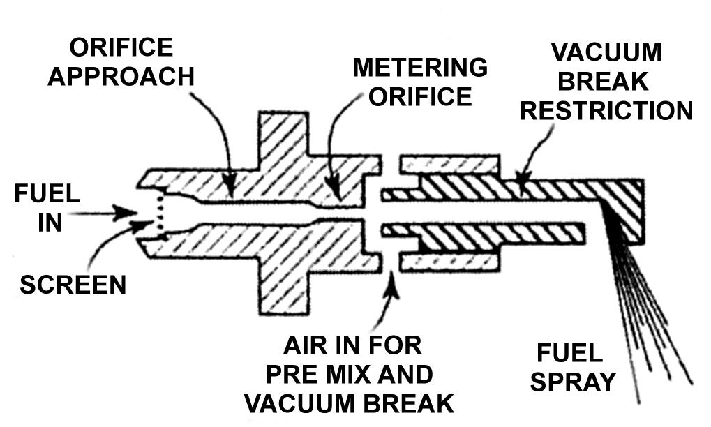 constant flow mechanical